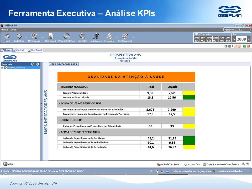 Ferramenta Executiva – Análise KPIs