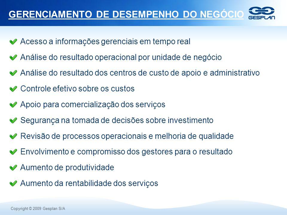 GERENCIAMENTO DE DESEMPENHO DO NEGÓCIO