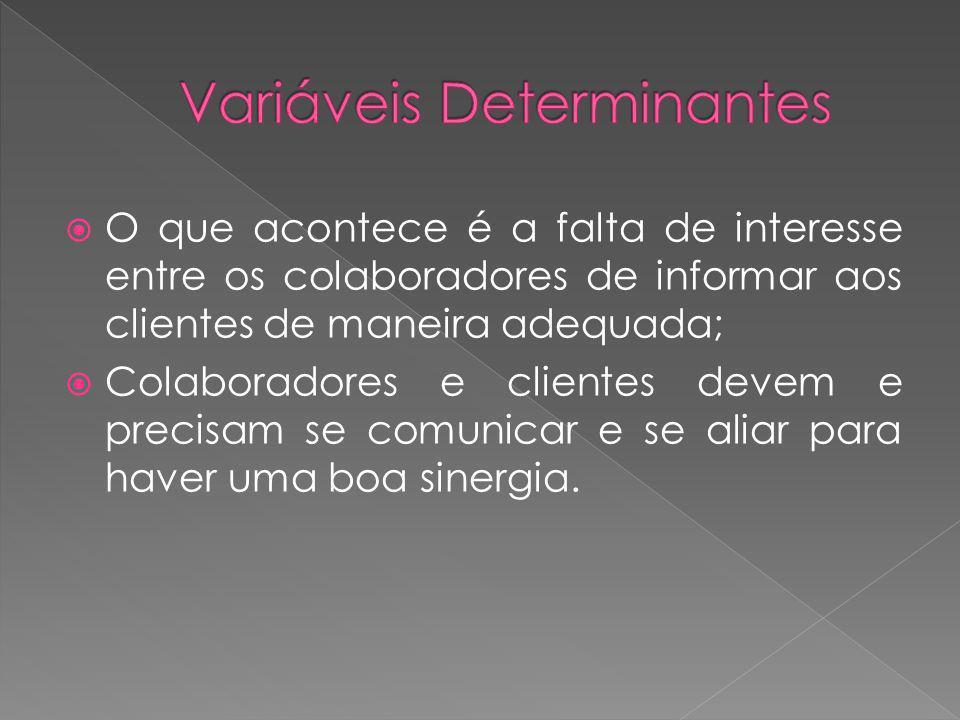 Variáveis Determinantes