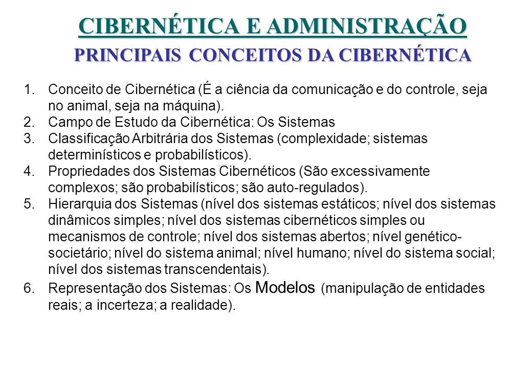 CIBERNÉTICA E ADMINISTRAÇÃO PRINCIPAIS CONCEITOS DA CIBERNÉTICA