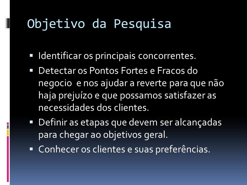 Objetivo da Pesquisa Identificar os principais concorrentes.