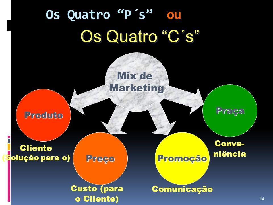 Os Quatro C´s Os Quatro P´s ou Mix de Marketing Produto Praça
