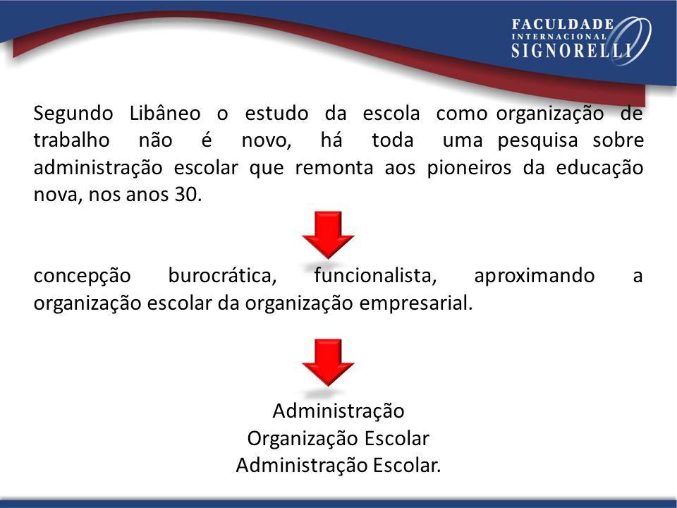 Administração Escolar.