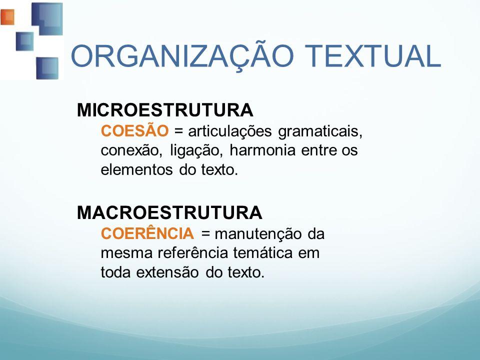 ORGANIZAÇÃO TEXTUAL MICROESTRUTURA MACROESTRUTURA