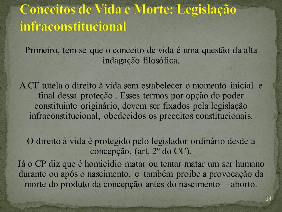 Conceitos de Vida e Morte: Legislação infraconstitucional