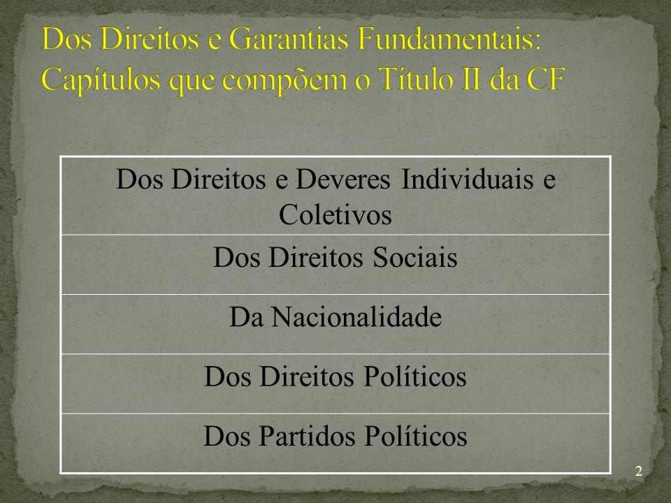 Dos Direitos e Garantias Fundamentais: Capítulos que compõem o Título II da CF
