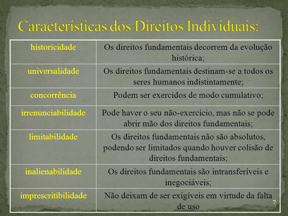 Características dos Direitos Individuais: