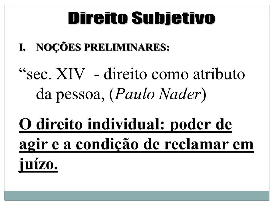 sec. XIV - direito como atributo da pessoa, (Paulo Nader)