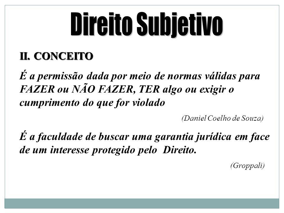 Direito Subjetivo II. CONCEITO