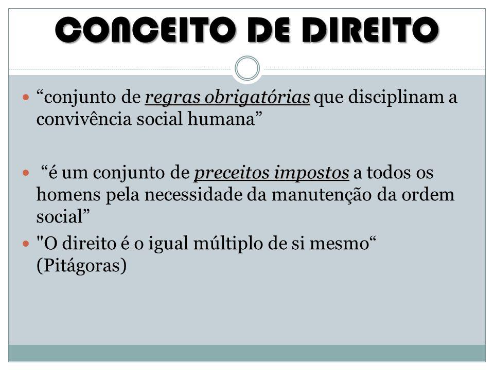 CONCEITO DE DIREITO conjunto de regras obrigatórias que disciplinam a convivência social humana