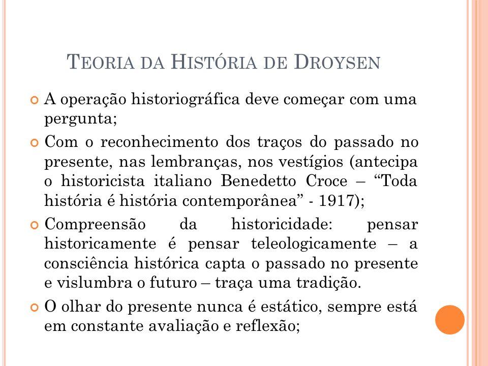 Teoria da História de Droysen