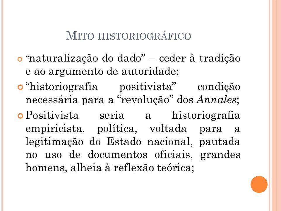 Mito historiográfico naturalização do dado – ceder à tradição e ao argumento de autoridade;