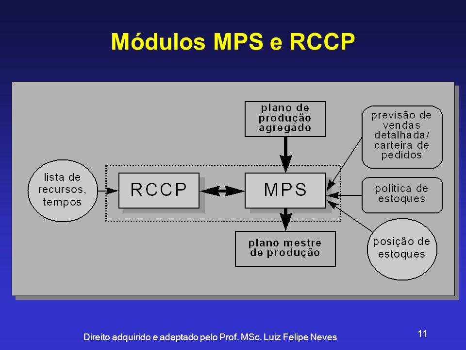 Módulos MPS e RCCP