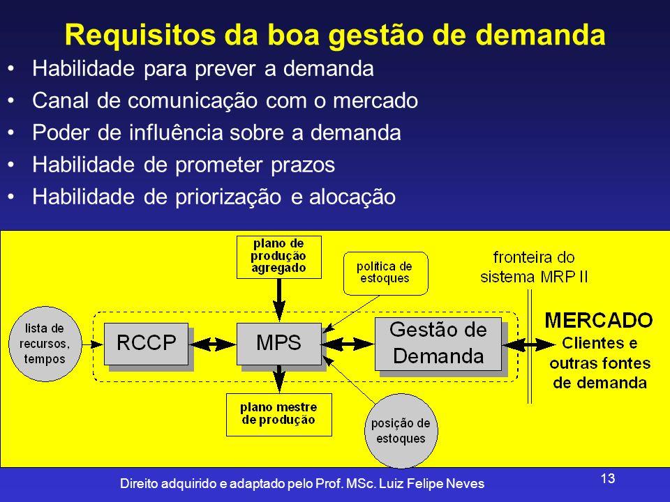 Requisitos da boa gestão de demanda