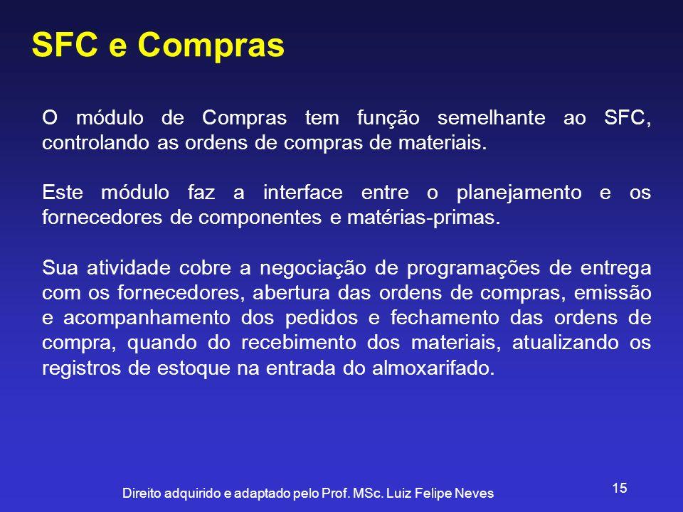 SFC e Compras O módulo de Compras tem função semelhante ao SFC, controlando as ordens de compras de materiais.