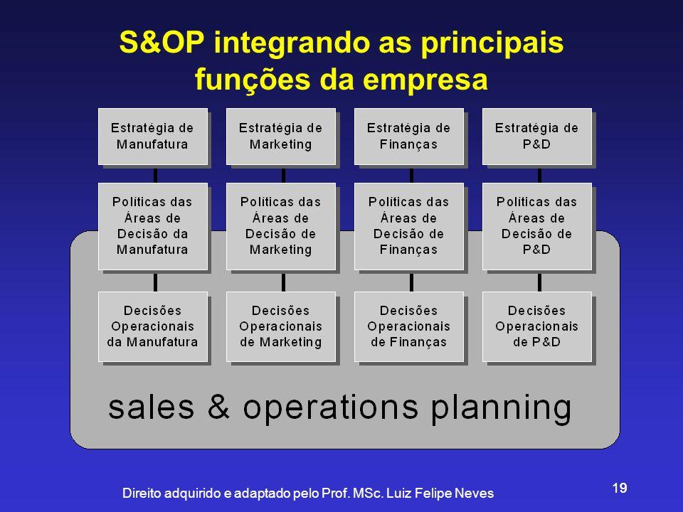 S&OP integrando as principais funções da empresa