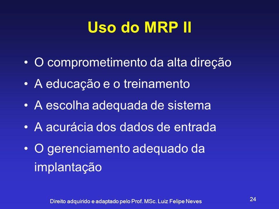 Uso do MRP II O comprometimento da alta direção