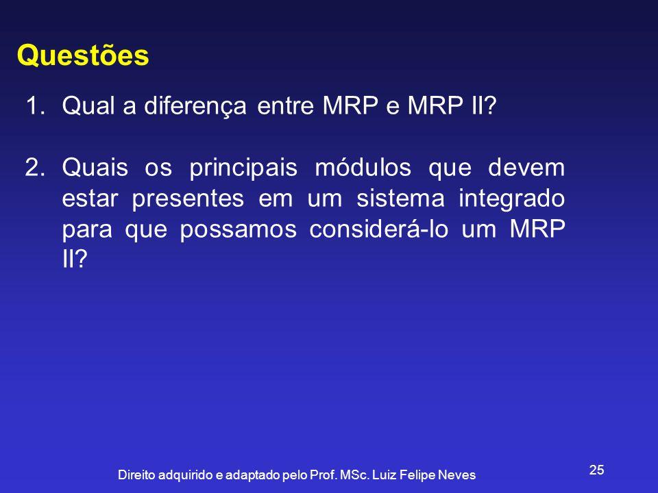 Questões Qual a diferença entre MRP e MRP II
