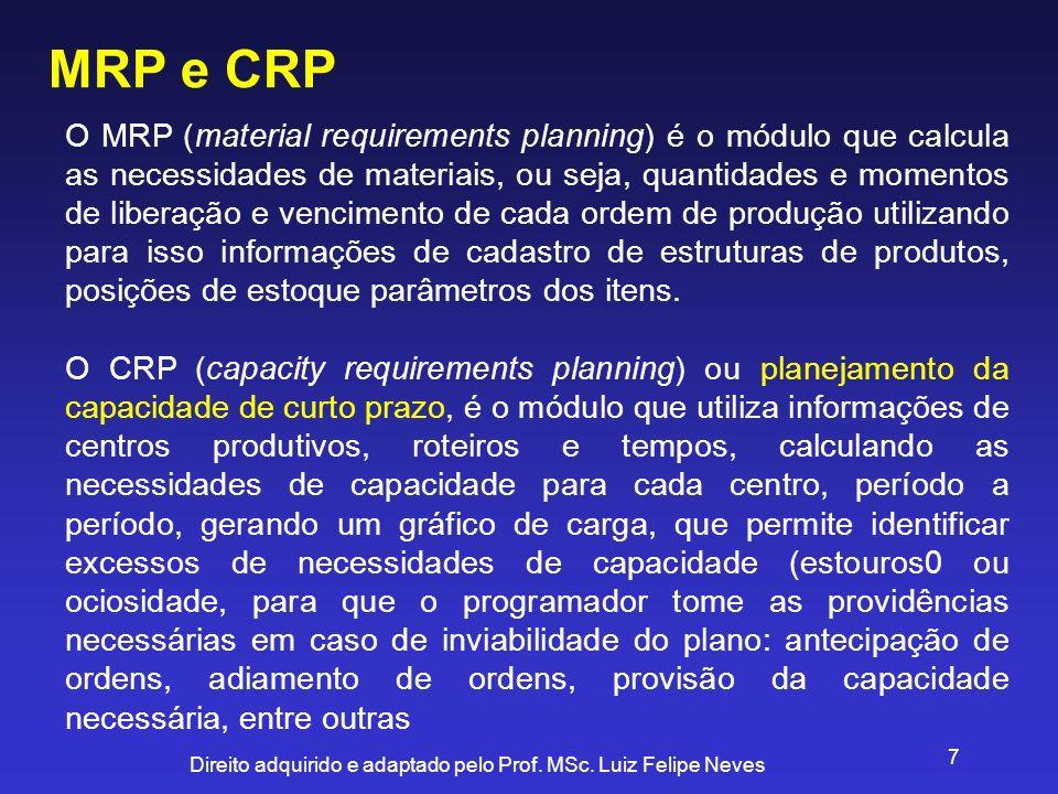 MRP e CRP