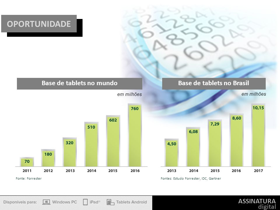 Base de tablets no mundo Base de tablets no Brasil