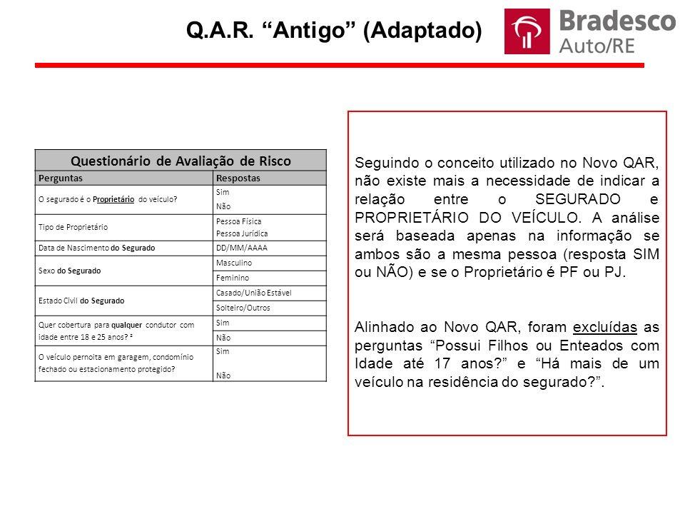 Q.A.R. Antigo (Adaptado) Questionário de Avaliação de Risco
