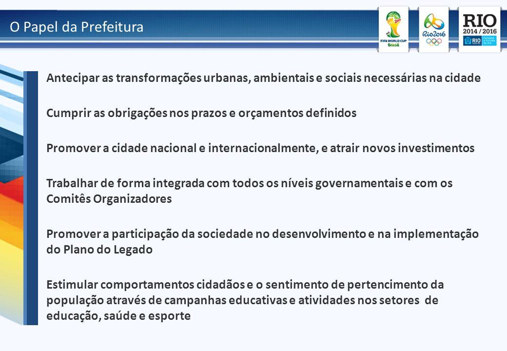 O Papel da Prefeitura Antecipar as transformações urbanas, ambientais e sociais necessárias na cidade.