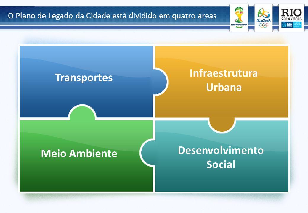 Infraestrutura Urbana Transportes Desenvolvimento Social Meio Ambiente