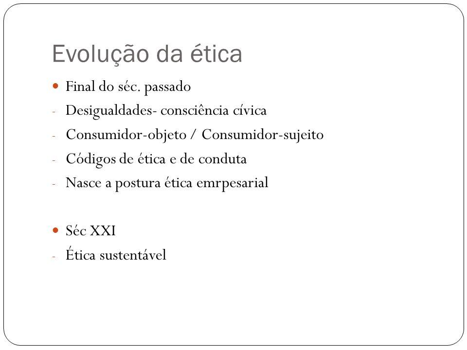 Evolução da ética Final do séc. passado