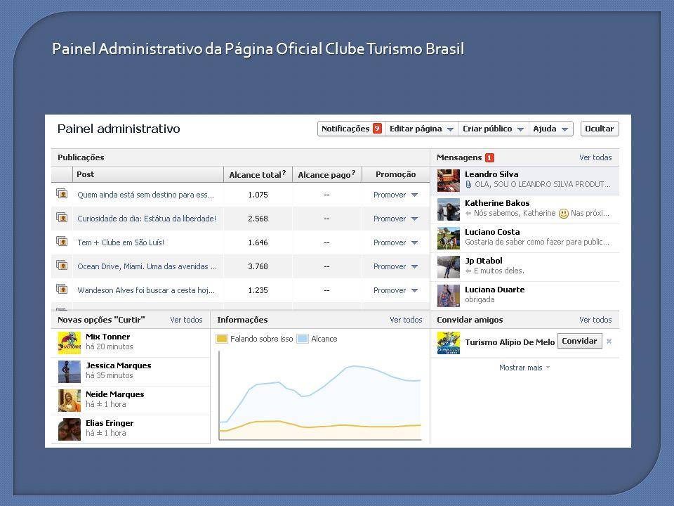 Painel Administrativo da Página Oficial Clube Turismo Brasil