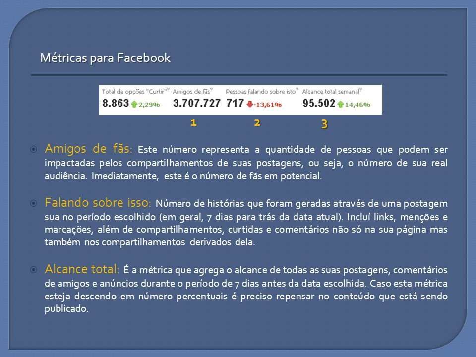 Métricas para Facebook