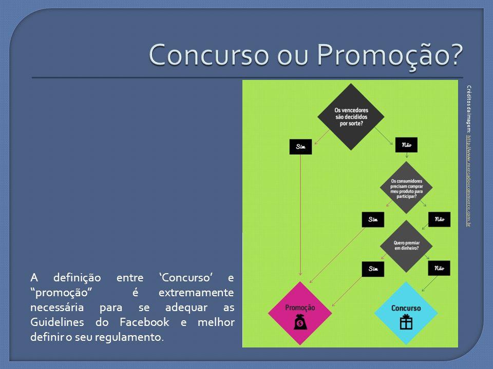Concurso ou Promoção Créditos da imagem: http://www.mercadoecommerce.com.br.