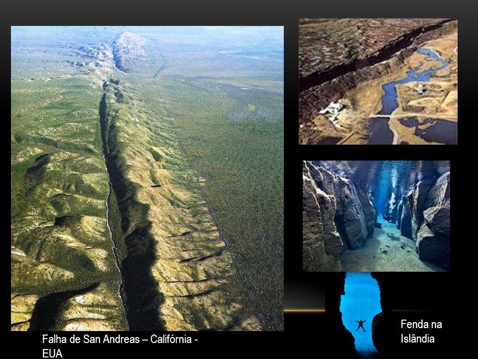 Fenda na Islândia Falha de San Andreas – Califórnia - EUA