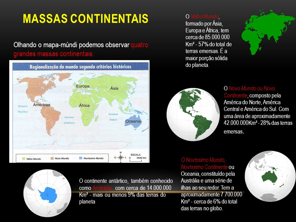MASSAS CONTINENTAIS