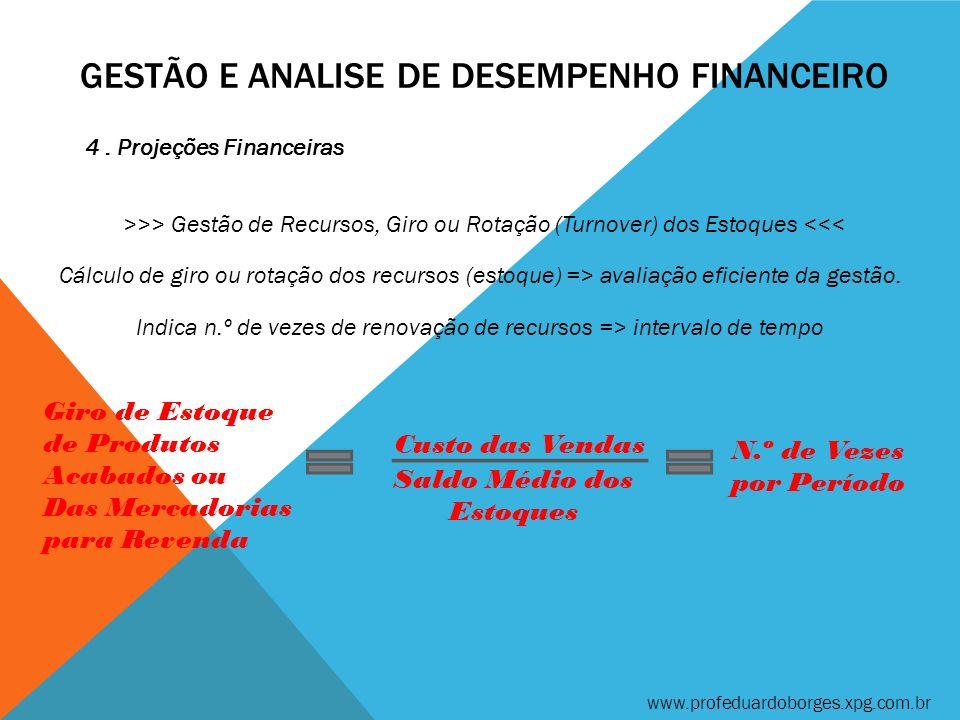 Gestão e analise de desempenho financeiro
