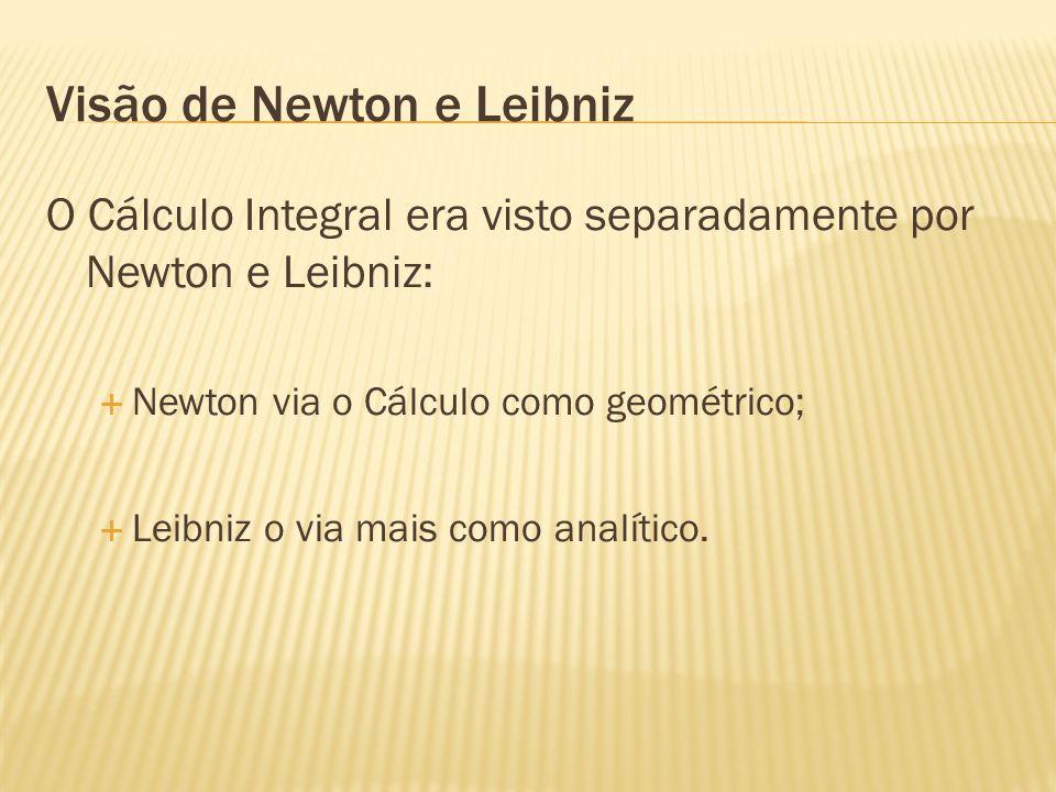 Visão de Newton e Leibniz