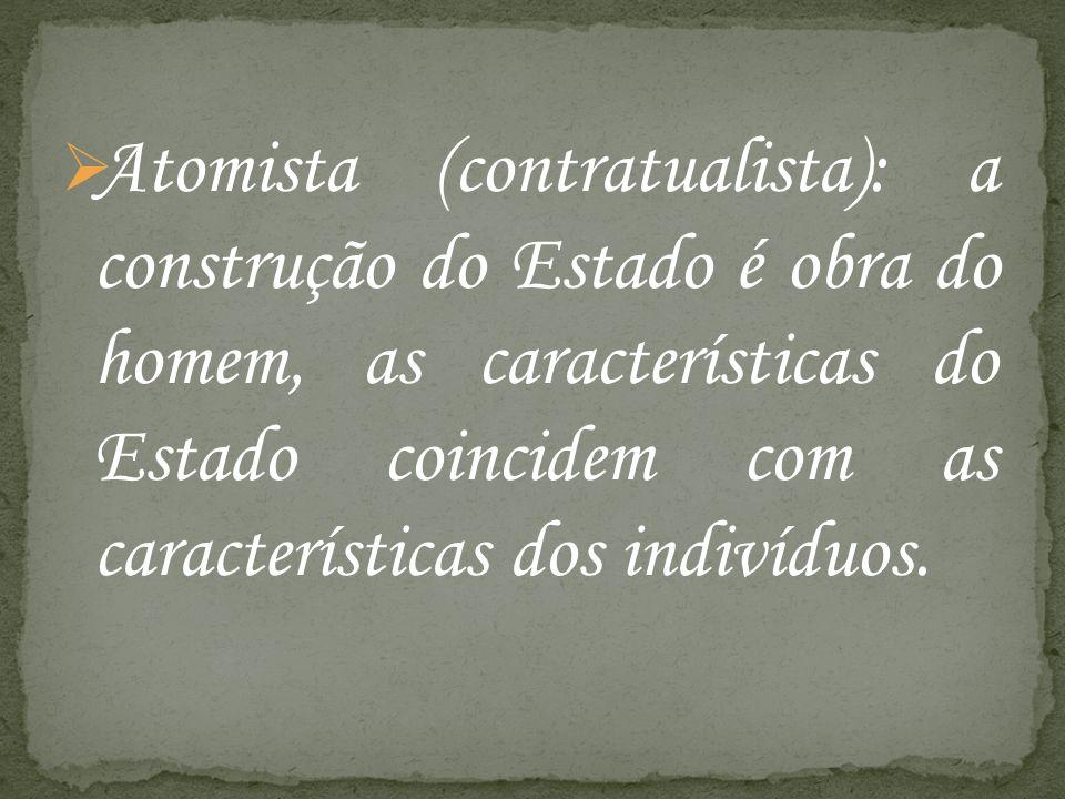 Atomista (contratualista): a construção do Estado é obra do homem, as características do Estado coincidem com as características dos indivíduos.