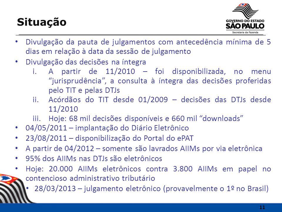 Situação Divulgação da pauta de julgamentos com antecedência mínima de 5 dias em relação à data da sessão de julgamento.