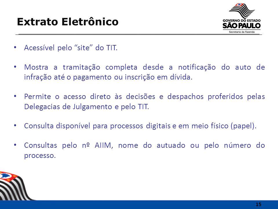 Extrato Eletrônico Acessível pelo site do TIT.