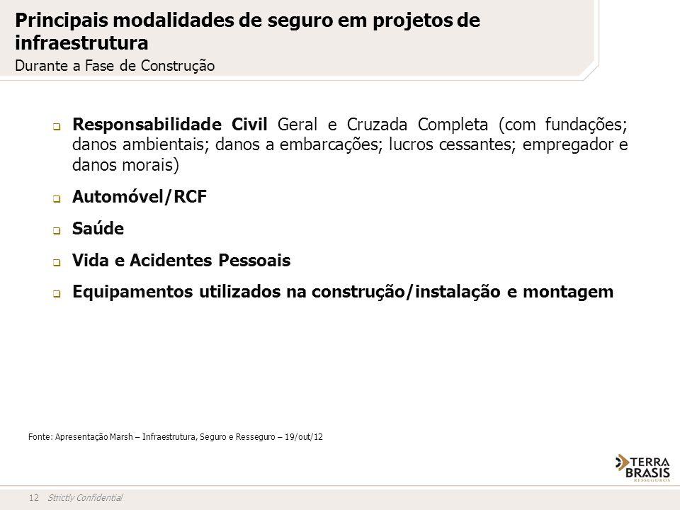 Principais modalidades de seguro em projetos de infraestrutura
