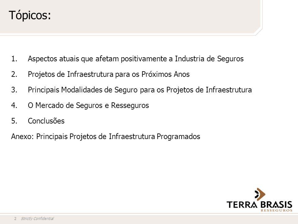 Tópicos:Aspectos atuais que afetam positivamente a Industria de Seguros. Projetos de Infraestrutura para os Próximos Anos.
