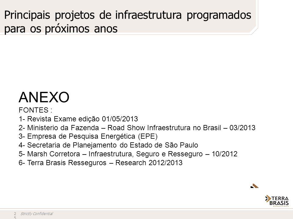 Principais projetos de infraestrutura programados para os próximos anos