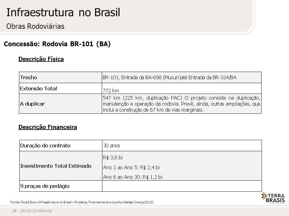 Infraestrutura no Brasil