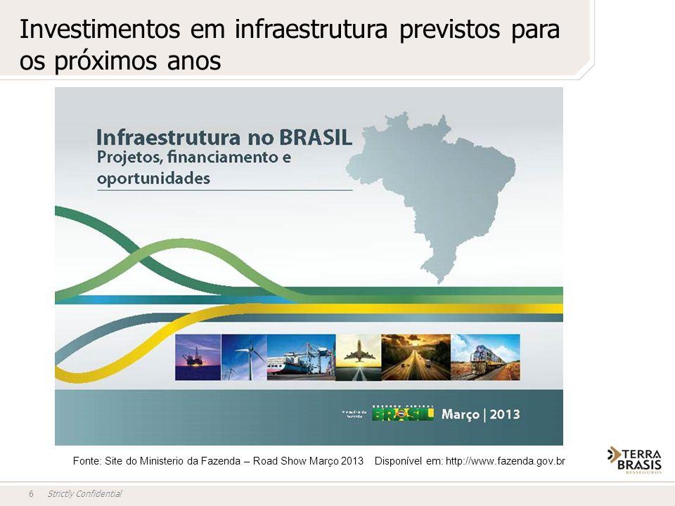 Investimentos em infraestrutura previstos para os próximos anos