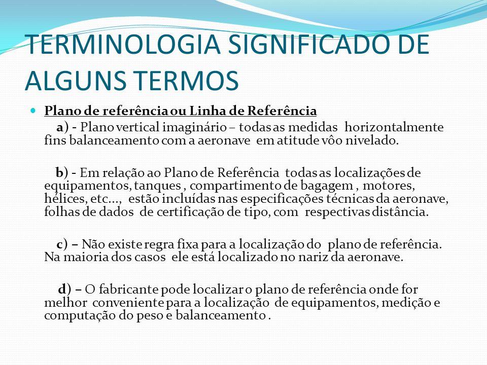 TERMINOLOGIA SIGNIFICADO DE ALGUNS TERMOS