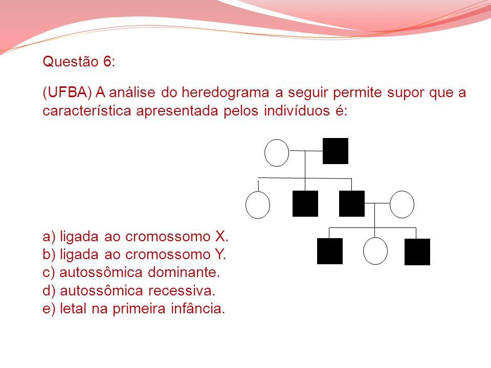 Questão 6: (UFBA) A análise do heredograma a seguir permite supor que a característica apresentada pelos indivíduos é: a) ligada ao cromossomo X.