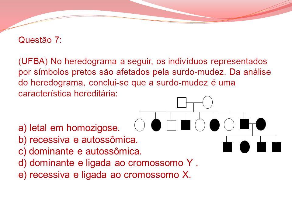 Questão 7: (UFBA) No heredograma a seguir, os indivíduos representados por símbolos pretos são afetados pela surdo-mudez.