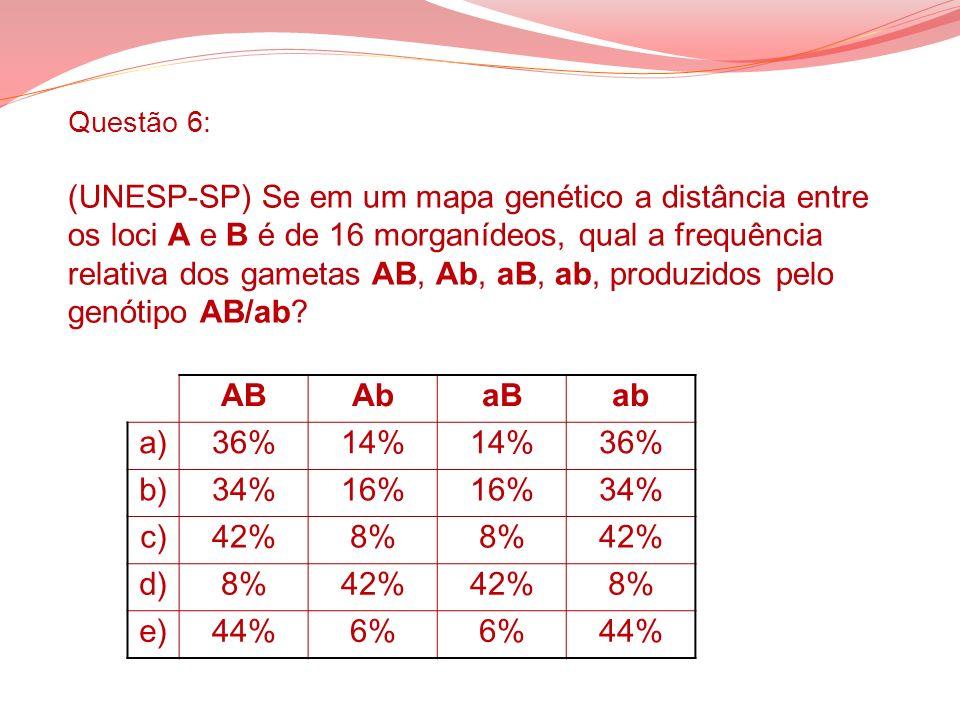 AB Ab aB ab a) 36% 14% b) 34% 16% c) 42% 8% d) e) 44% 6%