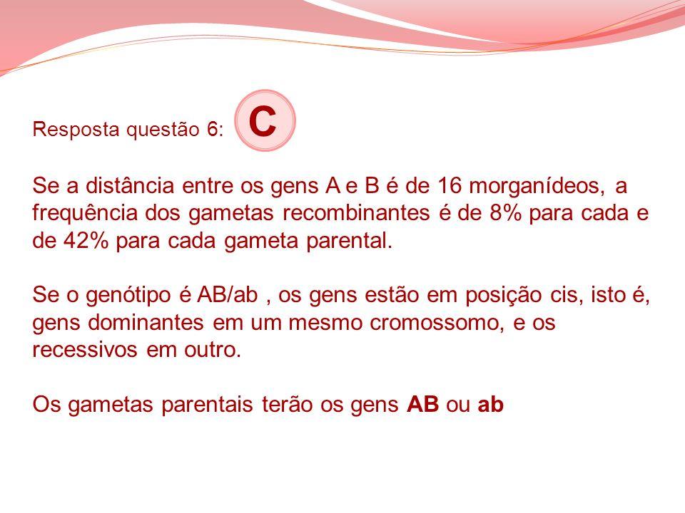 Resposta questão 6: C Se a distância entre os gens A e B é de 16 morganídeos, a frequência dos gametas recombinantes é de 8% para cada e de 42% para cada gameta parental.
