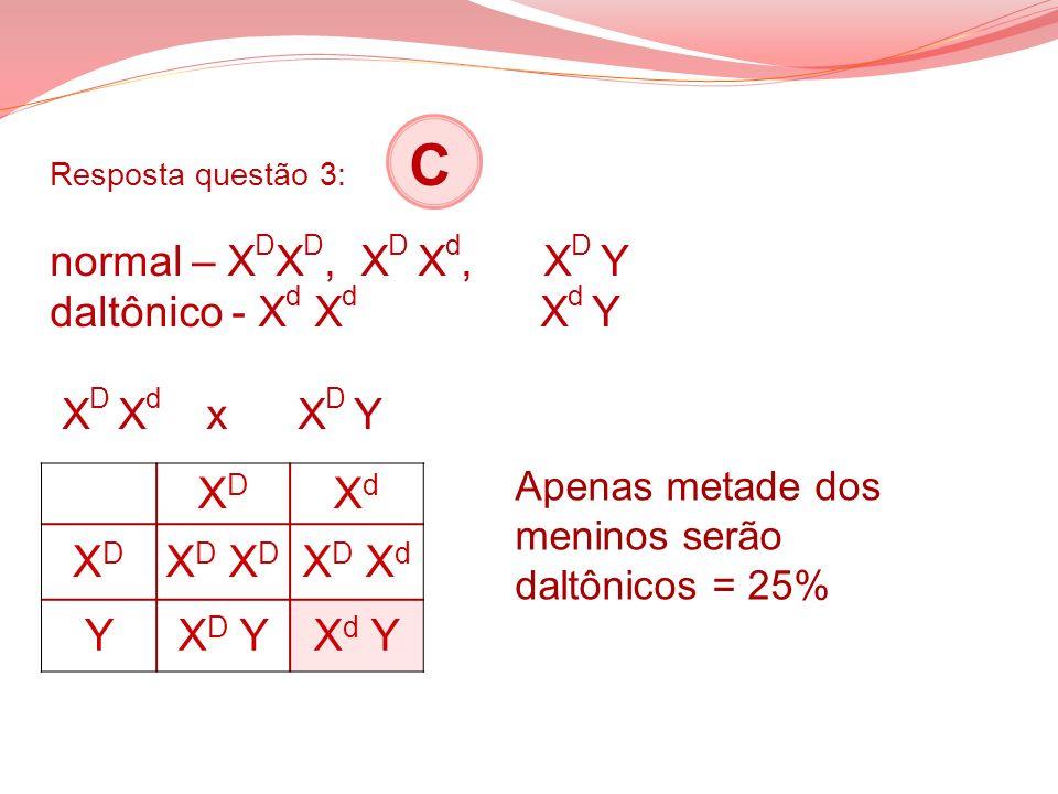 Resposta questão 3: C normal – XDXD, XD Xd, XD Y daltônico - Xd Xd Xd Y XD Xd x XD Y