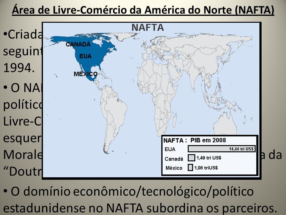 Área de Livre-Comércio da América do Norte (NAFTA)